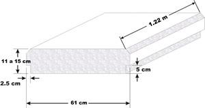 Dimensiones de bovedilla